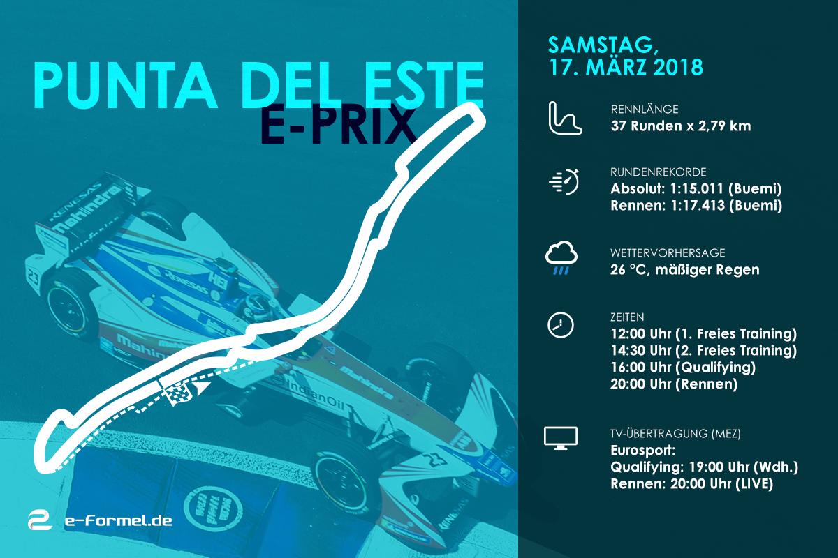 Formel E Punta del Este